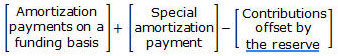 Sum of Amortization payments on a funding basis and Special amortization payment, less any contributions settled by the reserve